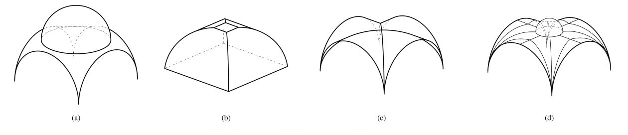 Typologies of vaults in Palestine: (a) pendetive vault (b) cloister vault (c)groined vault (d)folded vault